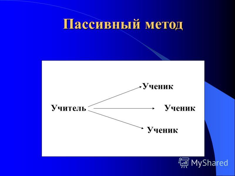 Ученик Учитель Ученик Ученик Пассивный метод