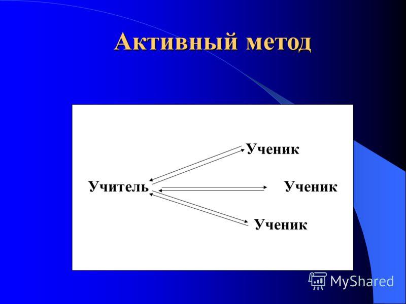 Ученик Учитель Ученик Ученик Активный метод
