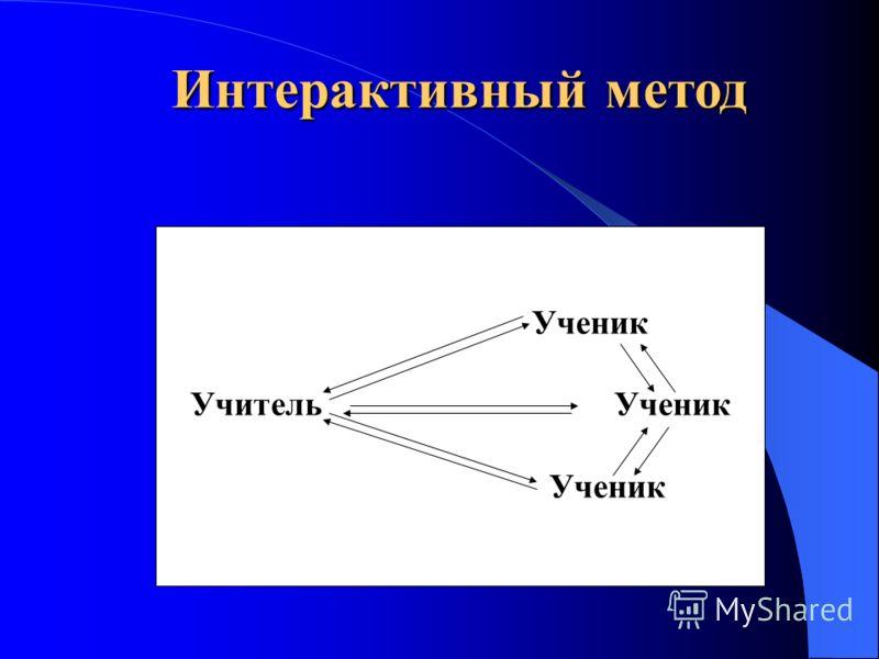 Ученик Учитель Ученик Ученик Интерактивный метод