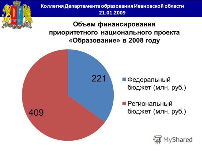 Объем финансирования приоритетного национального проекта «Образование» в 2008 году Коллегия Департамента образования Ивановской области 21.01.2009