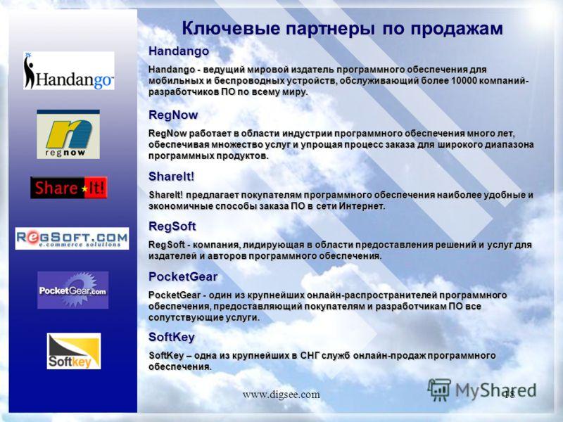 www.digsee.com18 Ключевые партнеры по продажам Handango Handango - ведущий мировой издатель программного обеспечения для мобильных и беспроводных устройств, обслуживающий более 10000 компаний- разработчиков ПО по всему миру. RegNow RegNow работает в