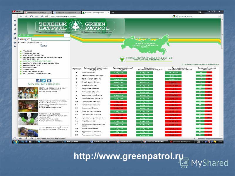 http://www.greenpatrol.ru