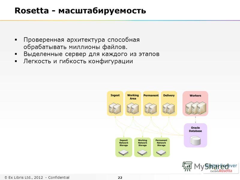 22 Ex Libris Ltd., 2012 - Confidential Rosetta - масштабируемость Проверенная архитектура способная обрабатывать миллионы файлов. Выделенные сервер для каждого из этапов Легкость и гибкость конфигурации