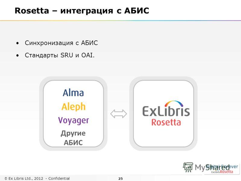 25 Ex Libris Ltd., 2012 - Confidential Rosetta – интеграция с АБИС Синхронизация с АБИС Стандарты SRU и OAI. Другие АБИС