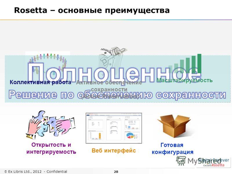 28 Ex Libris Ltd., 2012 - Confidential Rosetta – основные преимущества Масштабируемость Открытость и интегрируемость Готовая конфигурация Коллективная работа Активное обеспечение сохранности (Active Preservation) Веб интерфейс