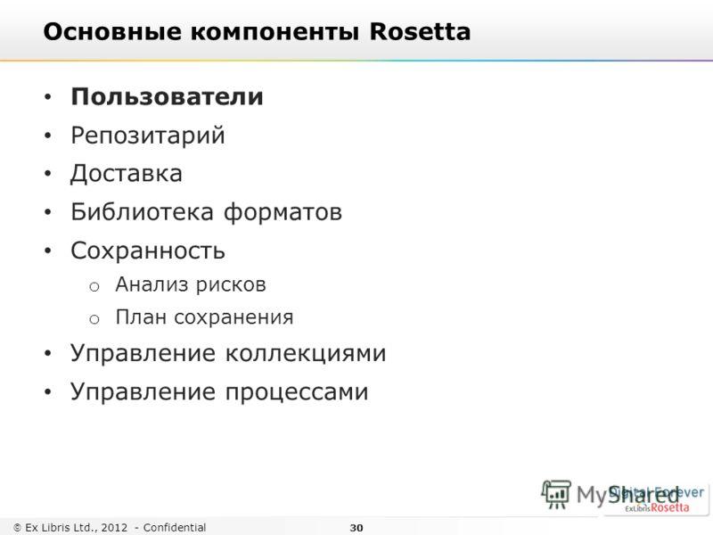 30 Ex Libris Ltd., 2012 - Confidential Основные компоненты Rosetta Пользователи Репозитарий Доставка Библиотека форматов Сохранность o Анализ рисков o План сохранения Управление коллекциями Управление процессами