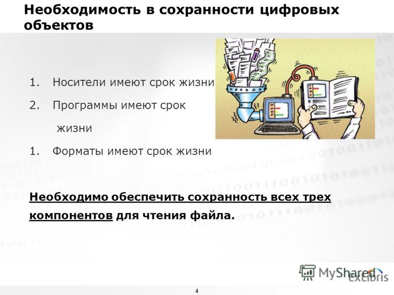 4 Необходимость в сохранности цифровых объектов 1. Носители имеют срок жизни 2. Программы имеют срок жизни 1. Форматы имеют срок жизни Необходимо обеспечить сохранность всех трех компонентов для чтения файла.