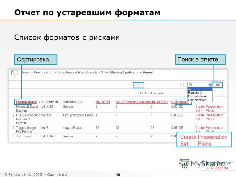 48 Ex Libris Ltd., 2012 - Confidential Отчет по устаревшим форматам Список форматов с рисками Поиск в отчете Сортировка