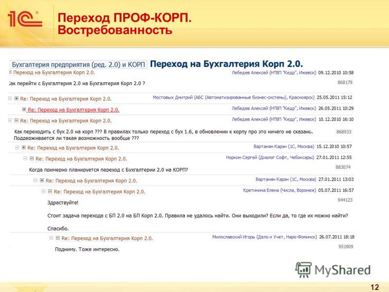 12 Переход ПРОФ-КОРП. Востребованность