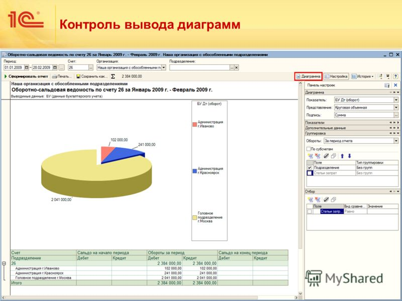 17 Контроль вывода диаграмм