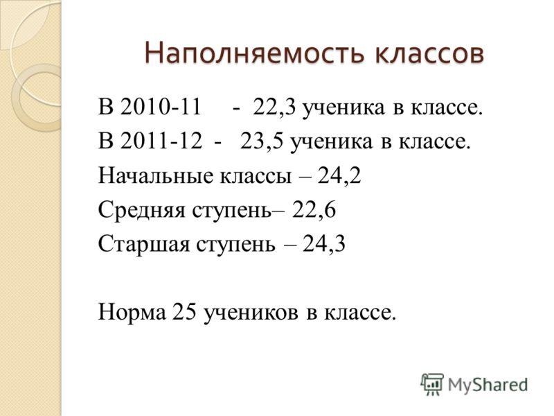 Наполняемость классов В 2010-11 - 22,3 ученика в классе. В 2011-12 - 23,5 ученика в классе. Начальные классы – 24,2 Средняя ступень– 22,6 Старшая ступень – 24,3 Норма 25 учеников в классе.