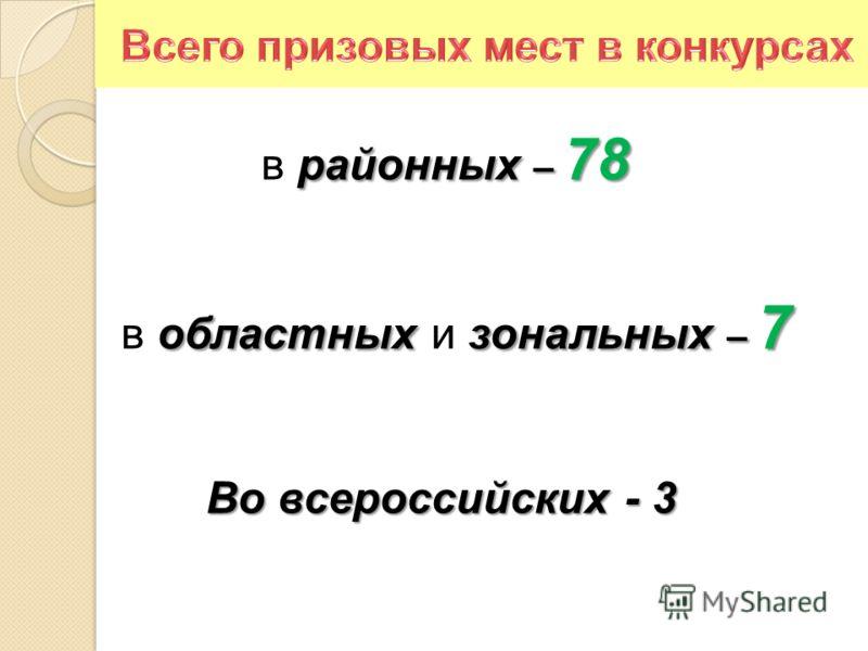 районных – 78 в районных – 78 областных зональных – 7 в областных и зональных – 7 Во всероссийских - 3