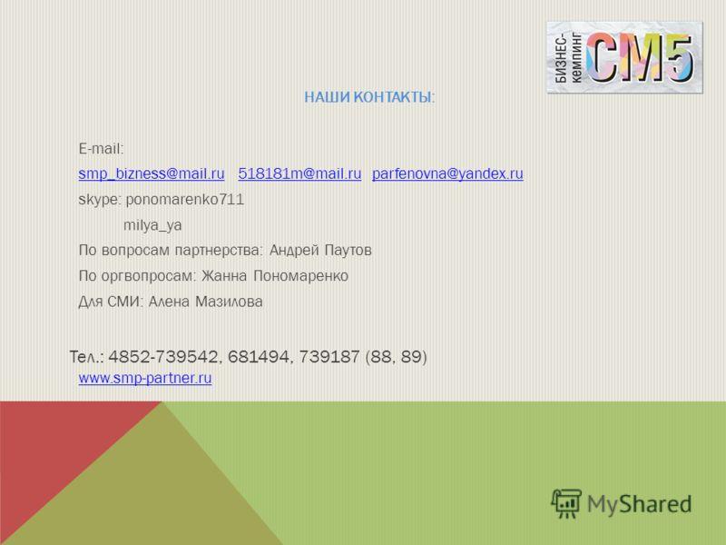 НАШИ КОНТАКТЫ: E-mail: smp_bizness@mail.rusmp_bizness@mail.ru 518181m@mail.ru parfenovna@yandex.ru518181m@mail.ruparfenovna@yandex.ru skype: ponomarenko711 milya_ya По вопросам партнерства: Андрей Паутов По оргвопросам: Жанна Пономаренко Для СМИ: Але