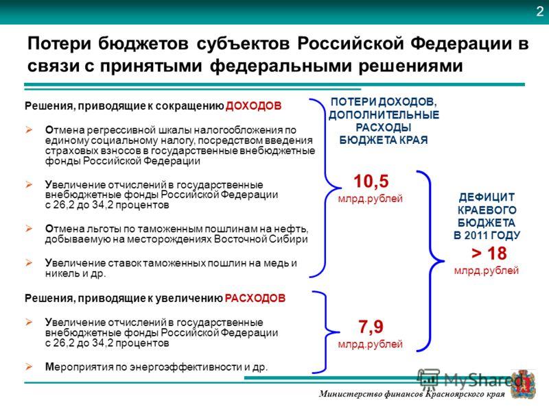 Министерство финансов Красноярского края Решения, приводящие к сокращению ДОХОДОВ Отмена регрессивной шкалы налогообложения по единому социальному налогу, посредством введения страховых взносов в государственные внебюджетные фонды Российской Федераци