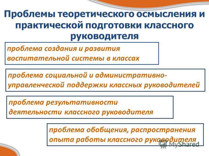 Проблемы теоретического осмысления и практической подготовки классного руководителя проблема создания и развития воспитательной системы в классах проблема социальной и административно- управленческой поддержки классных руководителей проблема результа