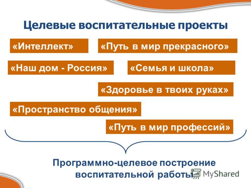 «Интеллект»«Путь в мир прекрасного» «Здоровье в твоих руках» «Наш дом - Россия»«Семья и школа» «Пространство общения» «Путь в мир профессий» Программно-целевое построение воспитательной работы Целевые воспитательные проекты