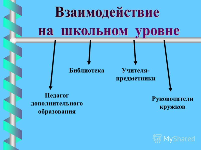 Педагог дополнительного образования БиблиотекаУчителя- предметники Руководители кружков