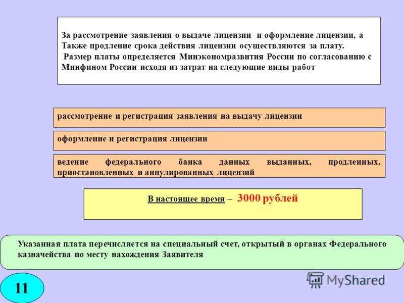 ведение федерального банка данных выданных, продленных, приостановленных и аннулированных лицензий оформление и регистрация лицензии рассмотрение и регистрация заявления на выдачу лицензии В настоящее время – 3000 рублей Указанная плата перечисляется
