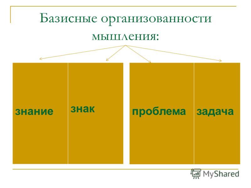 Базисные организованности мышления: знание знак проблемазадача