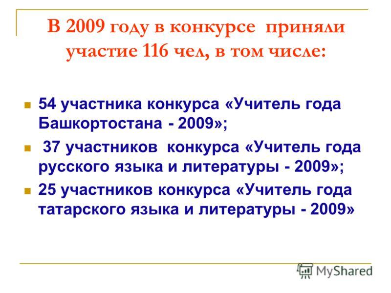 В 2009 году в конкурсе приняли участие 116 чел, в том числе: 54 участника конкурса «Учитель года Башкортостана - 2009»; 37 участников конкурса «Учитель года русского языка и литературы - 2009»; 25 участников конкурса «Учитель года татарского языка и