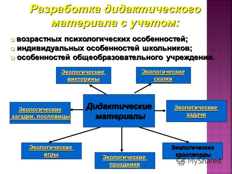 Разработка дидактического материала с учетом: возрастных психологических особенностей; возрастных психологических особенностей; индивидуальных особенностей школьников; индивидуальных особенностей школьников; особенностей общеобразовательного учрежден