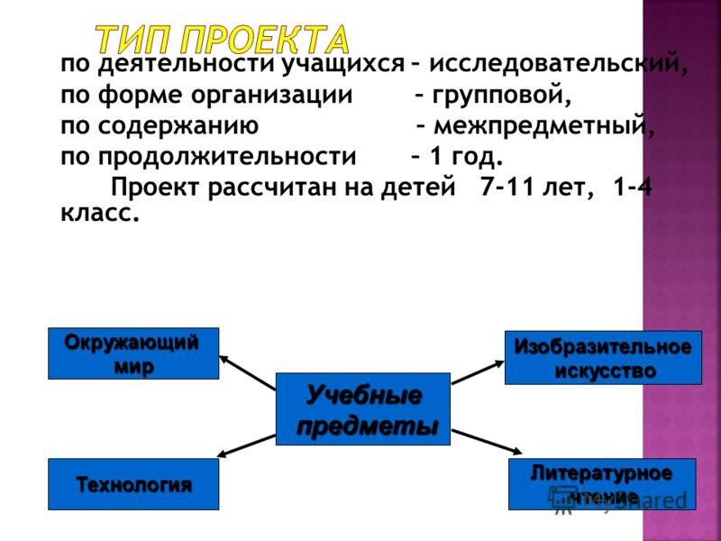 Проект по Экологии 2 Класс