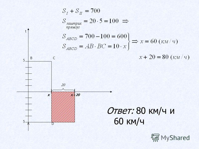 x+20x 20 5 AD 5 t BC Ответ: 80 км/ч и 60 км/ч