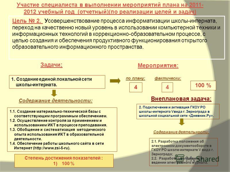 Задачи: Мероприятия: Участие специалиста в выполнении мероприятий плана на 2011- 2012 учебный год (отчетный)(по реализации целей и задач) Цель 2. Усовершенствование процесса информатизации школы-интерната, переход на качественно новый уровень в испол