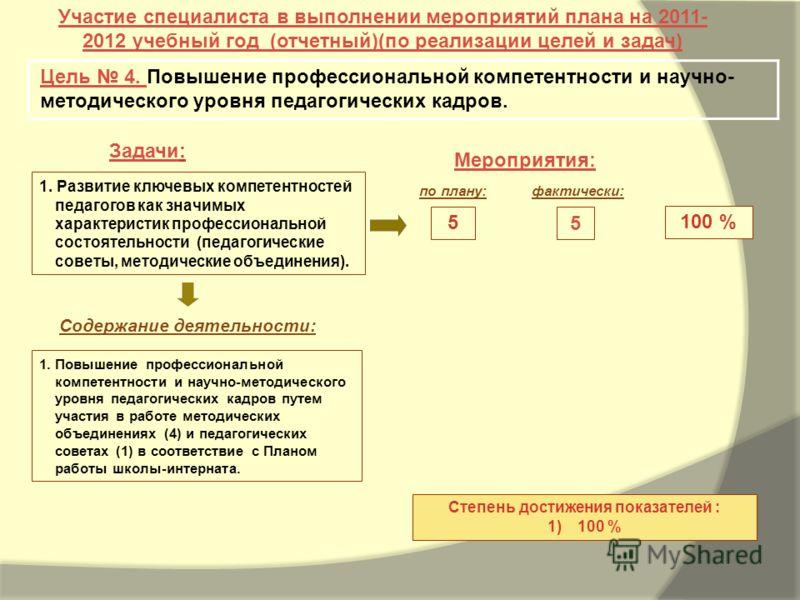 Задачи: Мероприятия: Участие специалиста в выполнении мероприятий плана на 2011- 2012 учебный год (отчетный)(по реализации целей и задач) Цель 4. Повышение профессиональной компетентности и научно- методического уровня педагогических кадров. 100 % Ст