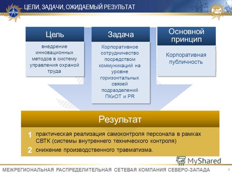 4 МЕЖРЕГИОНАЛЬНАЯ РАСПРЕДЕЛИТЕЛЬНАЯ СЕТЕВАЯ КОМПАНИЯ СЕВЕРО-ЗАПАДА ЦЕЛИ, ЗАДАЧИ, ОЖИДАЕМЫЙ РЕЗУЛЬТАТ Цель Корпоративное сотрудничество посредством коммуникаций на уровне горизонтальных связей подразделений ПКиОТ и PR Задача Основной принцип Результат