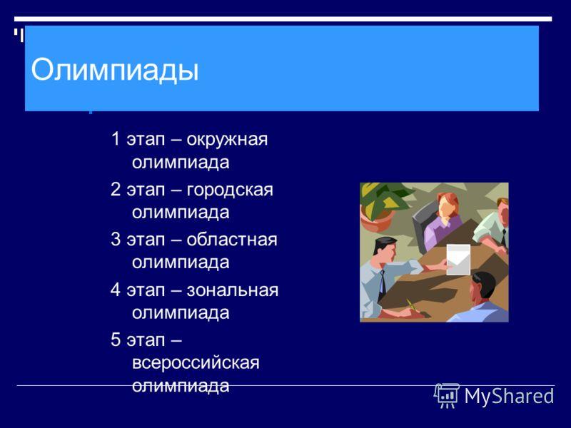 Олимпиады 1 этап – окружная олимпиада 2 этап – городская олимпиада 3 этап – областная олимпиада 4 этап – зональная олимпиада 5 этап – всероссийская олимпиада