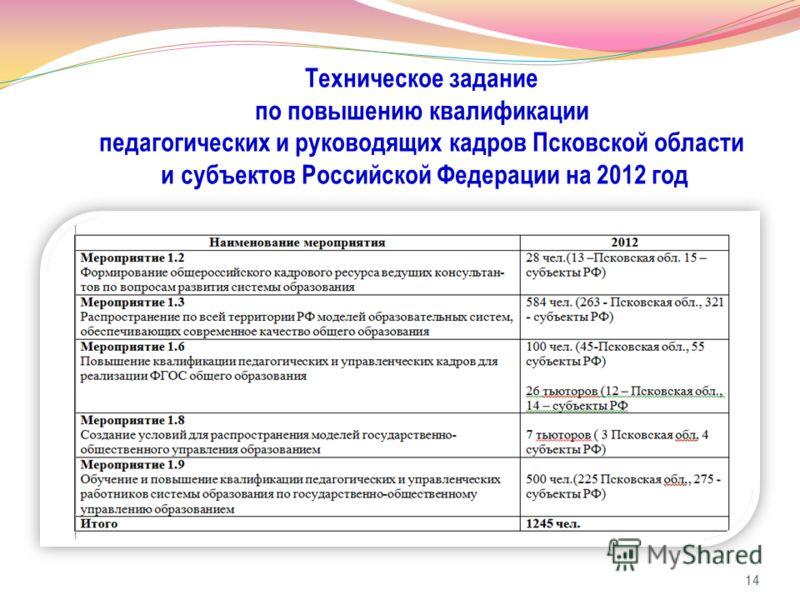 Техническое задание по повышению квалификации педагогических и руководящих кадров Псковской области и субъектов Российской Федерации на 2012 год 14