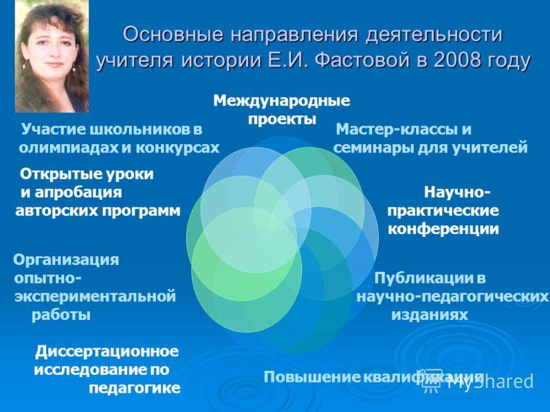 Основные направления деятельности учителя истории Е.И. Фастовой в 2008 году Международные проекты Мастер-классы и семинары для учителей Научно- практические конференции Публикации в научно-педагогических изданиях Повышение квалификации Организация оп