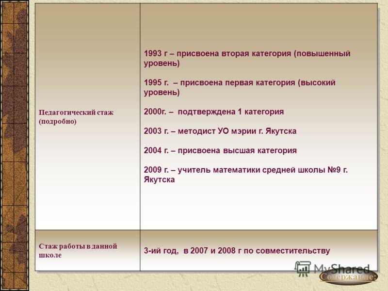 Педагогический стаж (подробно) 1993 г – присвоена вторая категория (повышенный уровень) 1995 г. – присвоена первая категория (высокий уровень) 2000г. – подтверждена 1 категория 2003 г. – методист УО мэрии г. Якутска 2004 г. – присвоена высшая категор