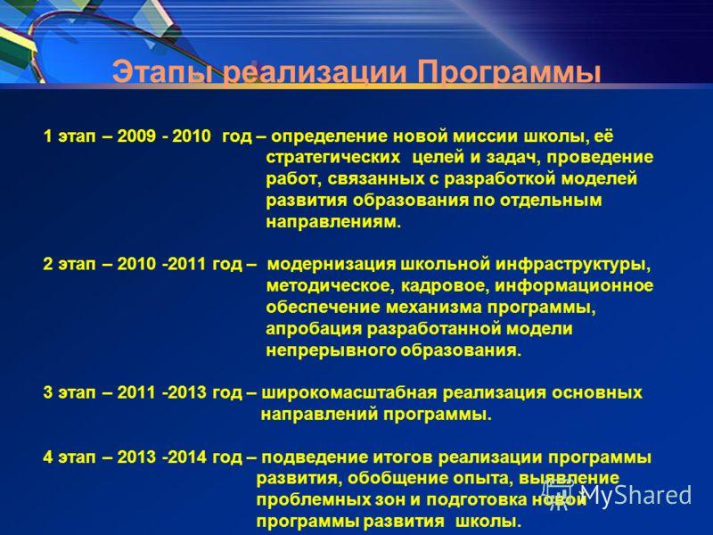 Этапы реализации Программы 1 этап – 2009 - 2010 год – определение новой миссии школы, её стратегических целей и задач, проведение работ, связанных с разработкой моделей развития образования по отдельным направлениям. 2 этап – 2010 -2011 год – модерни