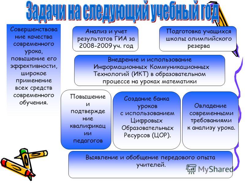Овладение современными требованиями к анализу урока. Создание банка уроков с использованием Цифровых Образовательных Ресурсов (ЦОР). Внедрение и использование Информационных Коммуникационных Технологий (ИКТ) в образовательном процессе на уроках матем