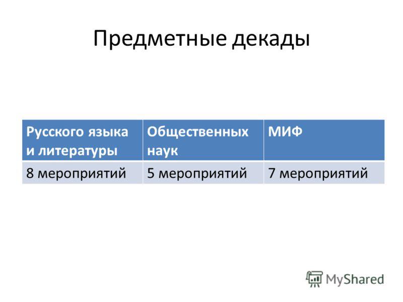 Предметные декады Русского языка и литературы Общественных наук МИФ 8 мероприятий5 мероприятий7 мероприятий