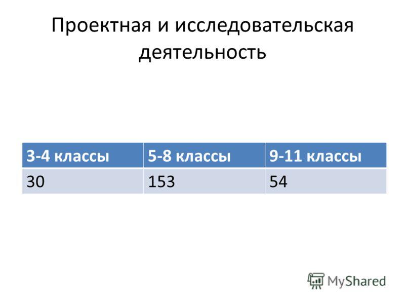 Проектная и исследовательская деятельность 3-4 классы5-8 классы9-11 классы 3015354