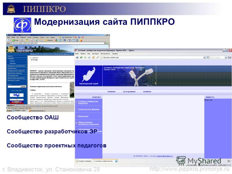 Модернизация сайта ПИППКРО Сообщество ОАШ Сообщество разработчиков ЭР Сообщество проектных педагогов