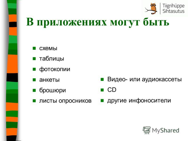 В приложениях могут быть схемы таблицы фотокопии анкеты брошюри листы опросников Видео- или аудиокассеты CD другие инфоносители