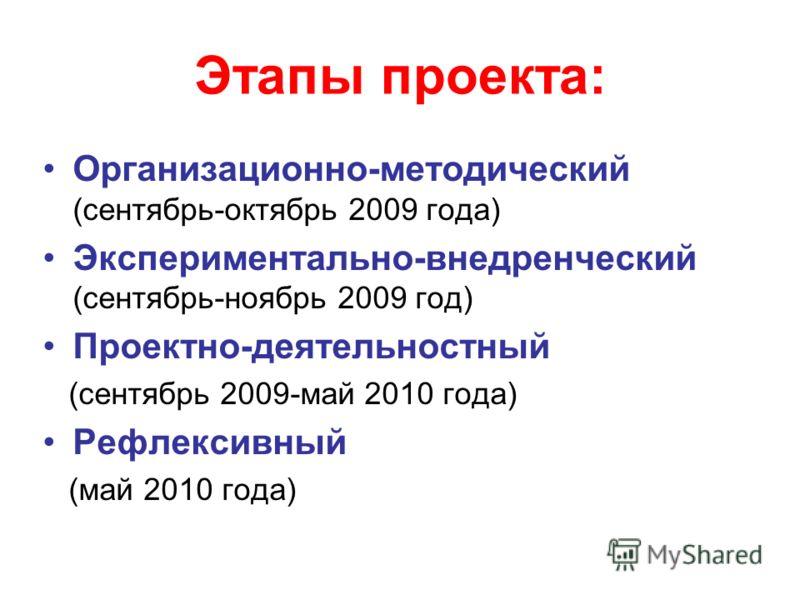 Этапы проекта: Организационно-методический (сентябрь-октябрь 2009 года) Экспериментально-внедренческий (сентябрь-ноябрь 2009 год) Проектно-деятельностный (сентябрь 2009-май 2010 года) Рефлексивный (май 2010 года)