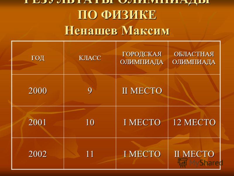 РЕЗУЛЬТАТЫ ОЛИМПИАДЫ ПО ФИЗИКЕ Ненашев Максим ГОДКЛАСС ГОРОДСКАЯ ОЛИМПИАДА ОБЛАСТНАЯ ОЛИМПИАДА 20009 II МЕСТО 200110 I МЕСТО 12 МЕСТО 200211 I МЕСТО II МЕСТО