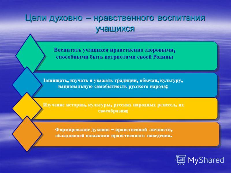Цели духовно – нравственного воспитания учащихся Воспитать учащихся нравственно здоровыми, способными быть патриотами своей Родины Защищать, изучать и уважать традиции, обычаи, культуру, национальную самобытность русского народа ; Изучение истории, к