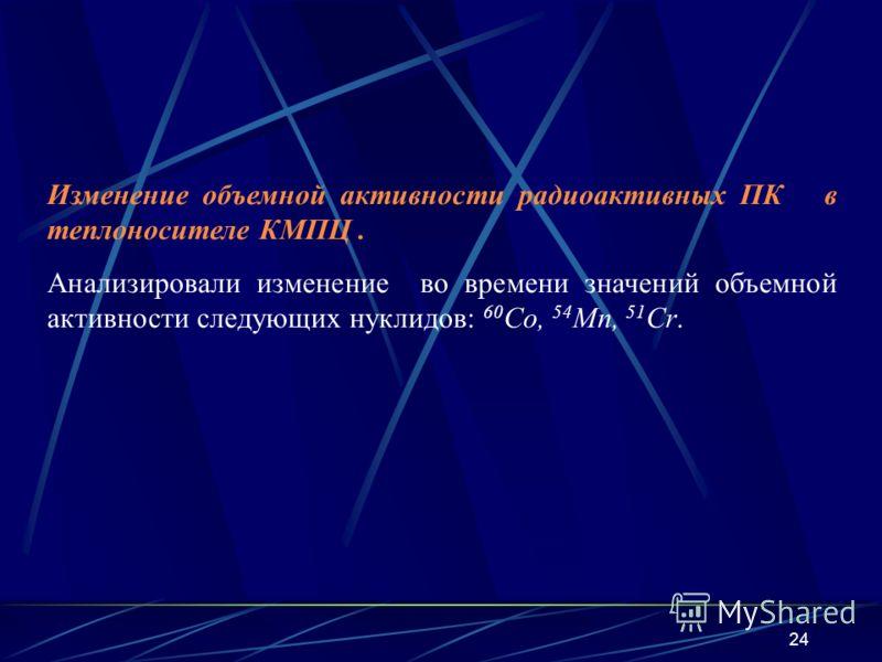 24 Изменение объемной активности радиоактивных ПК в теплоносителе КМПЦ. Анализировали изменение во времени значений объемной активности следующих нуклидов: 60 Со, 54 Mn, 51 Cr.