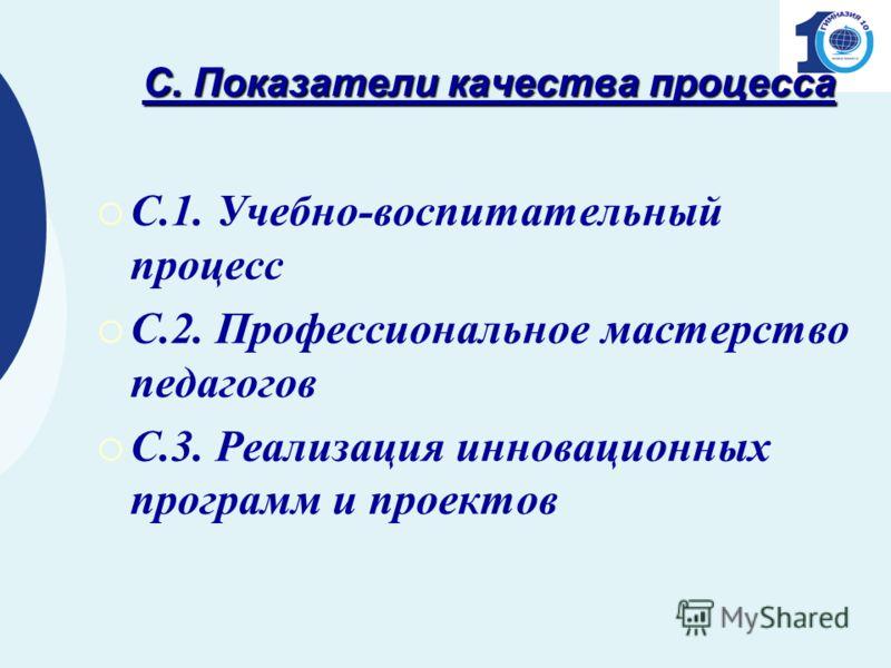 С. Показатели качества процесса С.1. Учебно-воспитательный процесс С.2. Профессиональное мастерство педагогов С.3. Реализация инновационных программ и проектов