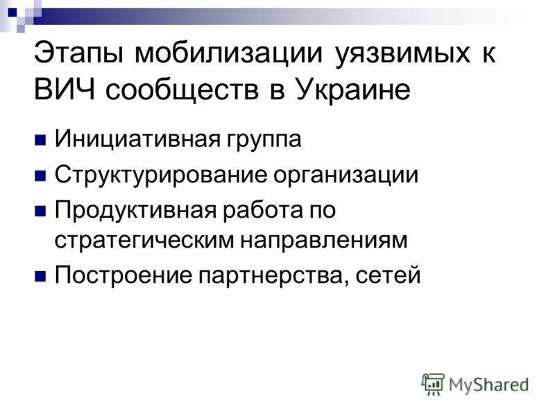 Этапы мобилизации уязвимых к ВИЧ сообществ в Украине Инициативная группа Структурирование организации Продуктивная работа по стратегическим направлениям Построение партнерства, сетей