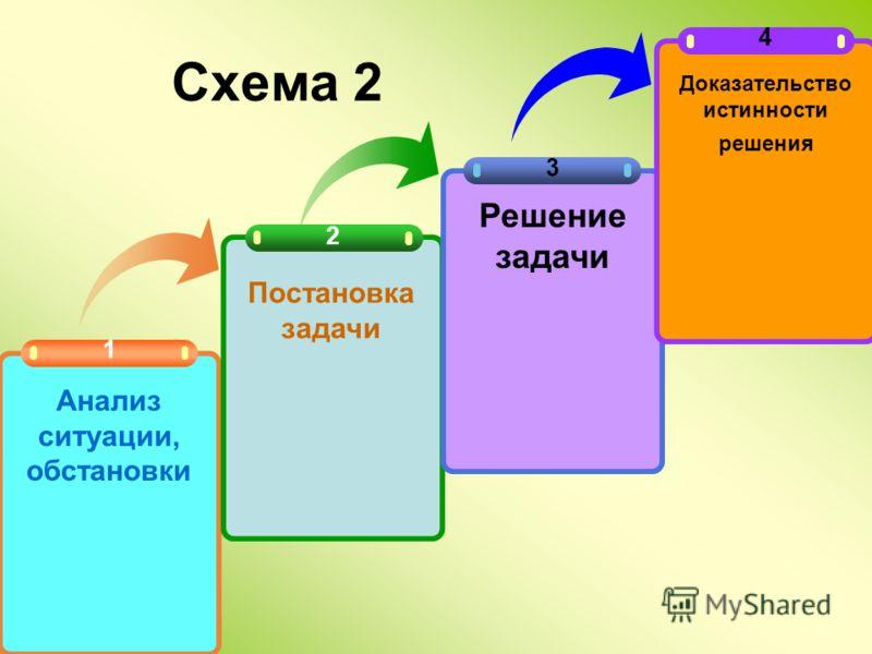 Схема 2 1 Анализ ситуации, обстановки Постановка задачи 3 Решение задачи 4 Доказательство истинности решения 2