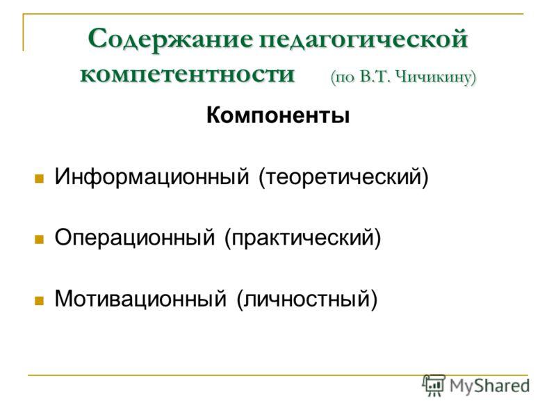 Содержание педагогической компетентности (по В.Т. Чичикину) Компоненты Информационный (теоретический) Операционный (практический) Мотивационный (личностный)