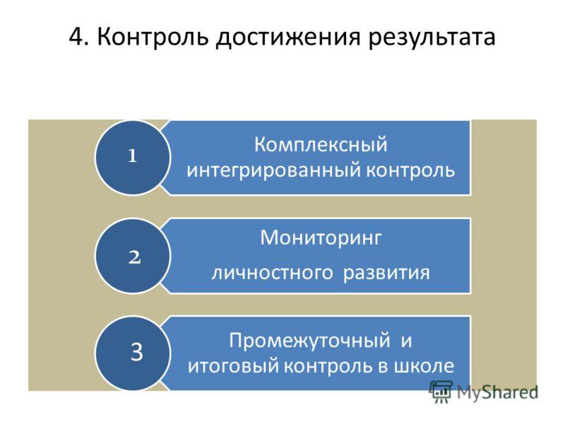 4. Контроль достижения результата Комплексный интегрированный контроль Мониторинг личностного развития Промежуточный и итоговый контроль в школе 1 2 3