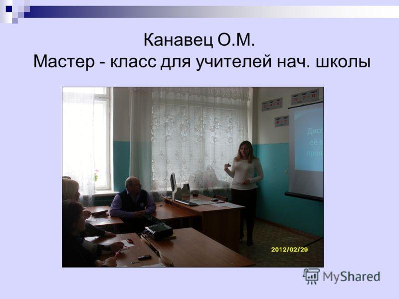 Канавец О.М. Мастер - класс для учителей нач. школы